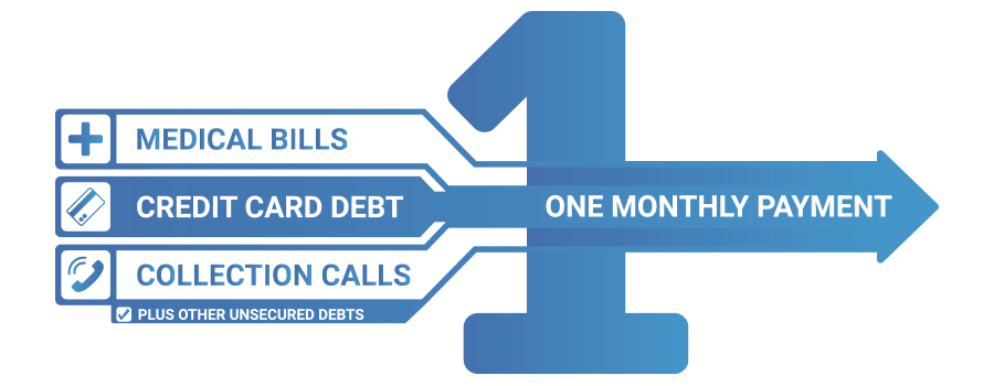 Debt Consolidation Infographic